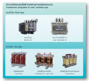 หม้อแปลงไฟฟ้า (TRANSFORMER)